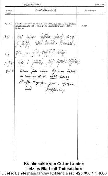 Krankenakte von Oskar Laloire: Letztes Blatt mit Todesdatum, Quelle: Landeshauptarchiv Koblenz Best. 426.006 Nr. 4600