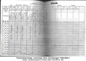 """Krankenblatt-Anlage: """"Urinmenge, Stuhl, Verordnungen"""" 1939/ Blatt 4, Quelle: Landeshauptarchiv Koblenz Best. 426.006 Nr. 455"""