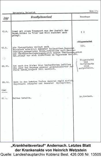 """""""Krankheitsverlauf"""" Andernach. Letztes Blatt der Krankenakte von Heinrich Wetzstein, Quelle: Landeshauptarchiv Koblenz Best. 426.006 Nr. 13505"""