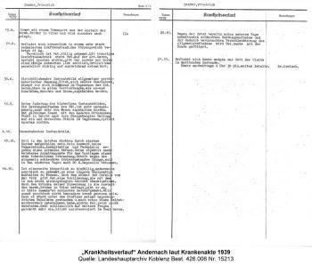 """""""Krankheitsverlauf"""" Andernach laut Krankenakte 1939, Quelle: Landeshauptarchiv Koblenz Best. 426.006 Nr. 15213"""